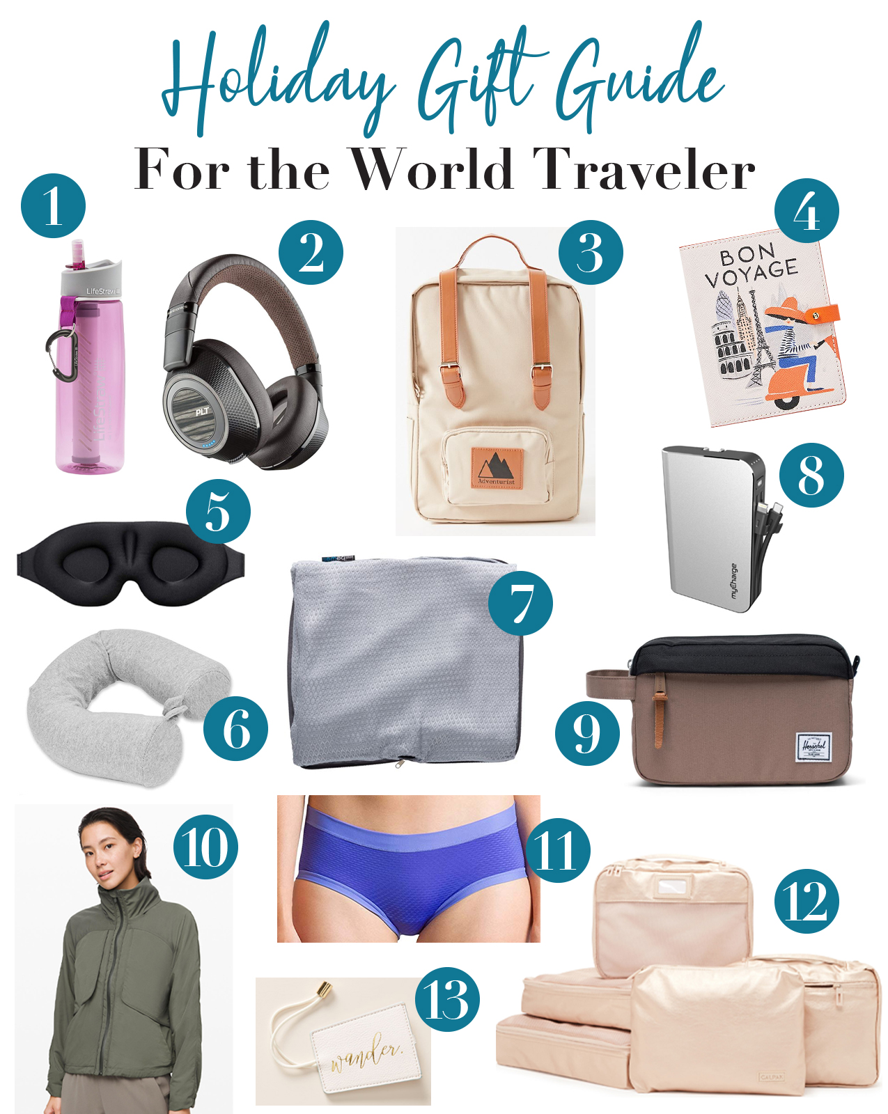 2019 Holiday Gift Guide for the World Traveler